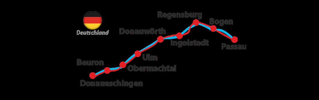 Donauradweg Ulm Passau Karte.Information Zum Donauradweg Deutsche Osterreichisches Und